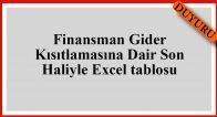 Finansman Gider Kısıtlaması Excel tablosu